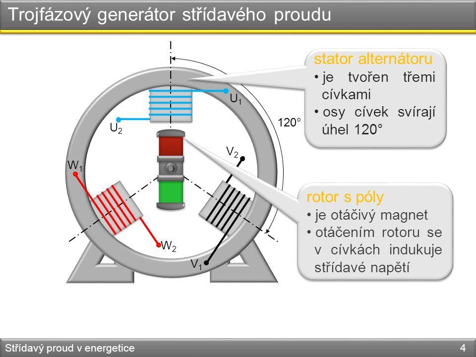 Trojfázový generátor střídavého proudu Střídavý proud v energetice 4 U1U1 U2U2 V1V1 V2V2 W2W2 W1W1 120° stator alternátoru je tvořen třemi cívkami osy cívek svírají úhel 120° stator alternátoru je tvořen třemi cívkami osy cívek svírají úhel 120° rotor s póly je otáčivý magnet otáčením rotoru se v cívkách indukuje střídavé napětí rotor s póly je otáčivý magnet otáčením rotoru se v cívkách indukuje střídavé napětí