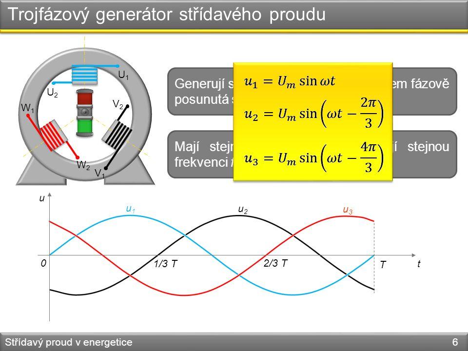 Trojfázový generátor střídavého proudu Střídavý proud v energetice 6 U1U1 U2U2 V1V1 V2V2 W2W2 W1W1 0 T t u 1/3 T 2/3 T Generují se tak tři samostatná navzájem fázově posunutá střídavá napětí u 1, u 2, u 3.