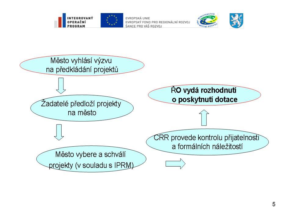 6 Povinné přílohy k žádosti  seznam příloh (vyplní žadatel v BENEFIT7 a vytiskne)  doklad o partnerství (pouze pokud projekt má partnera)  doklad o majetkoprávních vztazích k místu realizace projektu  prokázání právní subjektivity žadatele  územní rozhodnutí (pokud je dle stavebního zákona vyžadováno)  projektová dokumentace (technická zpráva, situace, půdorysy, pohledy a řezy, položkový rozpočet a harmonogram prací)  platný doklad o povolení stavby dle zák.č.