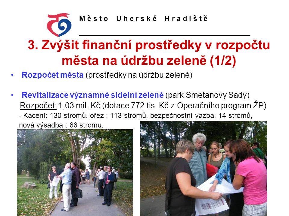 Revitalizace sídliště Malinovského a Náměstí Republiky (IPRM) Rozpočet: 23,6 mil.