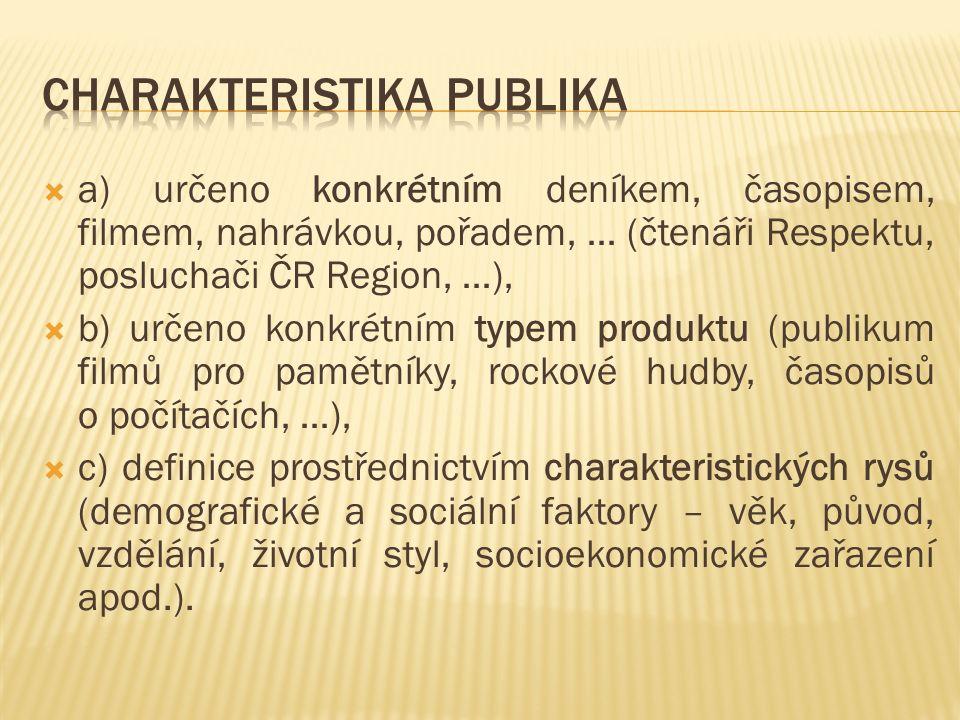  a) určeno konkrétním deníkem, časopisem, filmem, nahrávkou, pořadem, … (čtenáři Respektu, posluchači ČR Region, …),  b) určeno konkrétním typem pro
