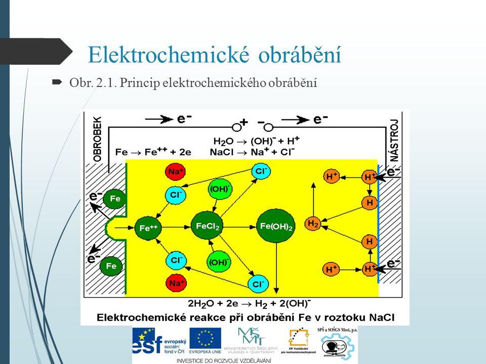 Elektrochemické obrábění  Obr. 2.1. Princip elektrochemického obrábění