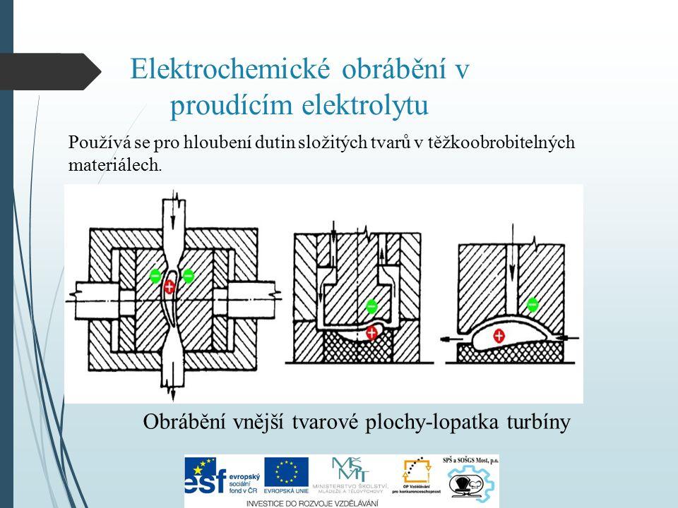 Elektrochemické obrábění v proudícím elektrolytu Používá se pro hloubení dutin složitých tvarů v těžkoobrobitelných materiálech.