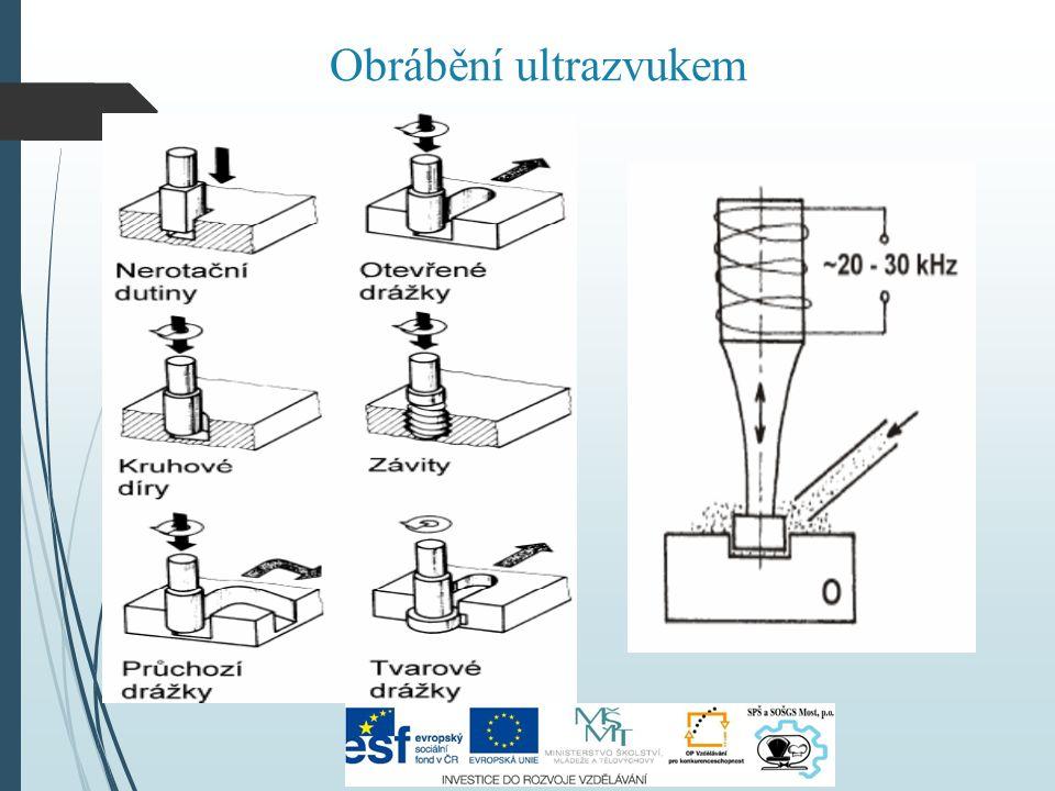 Obrábění ultrazvukem