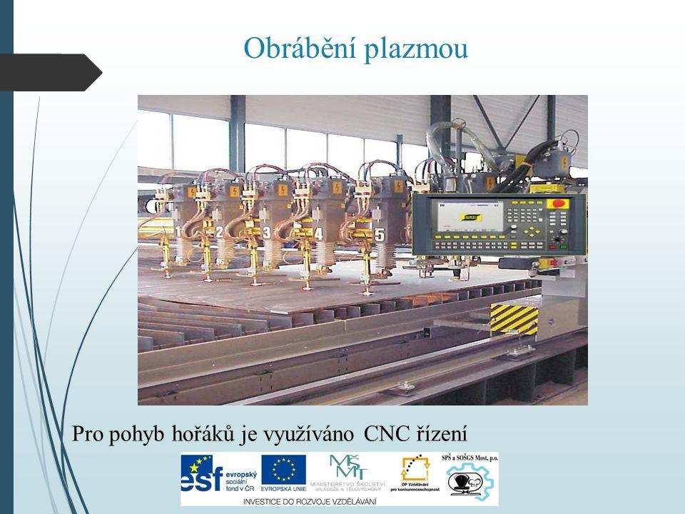 Pro pohyb hořáků je využíváno CNC řízení