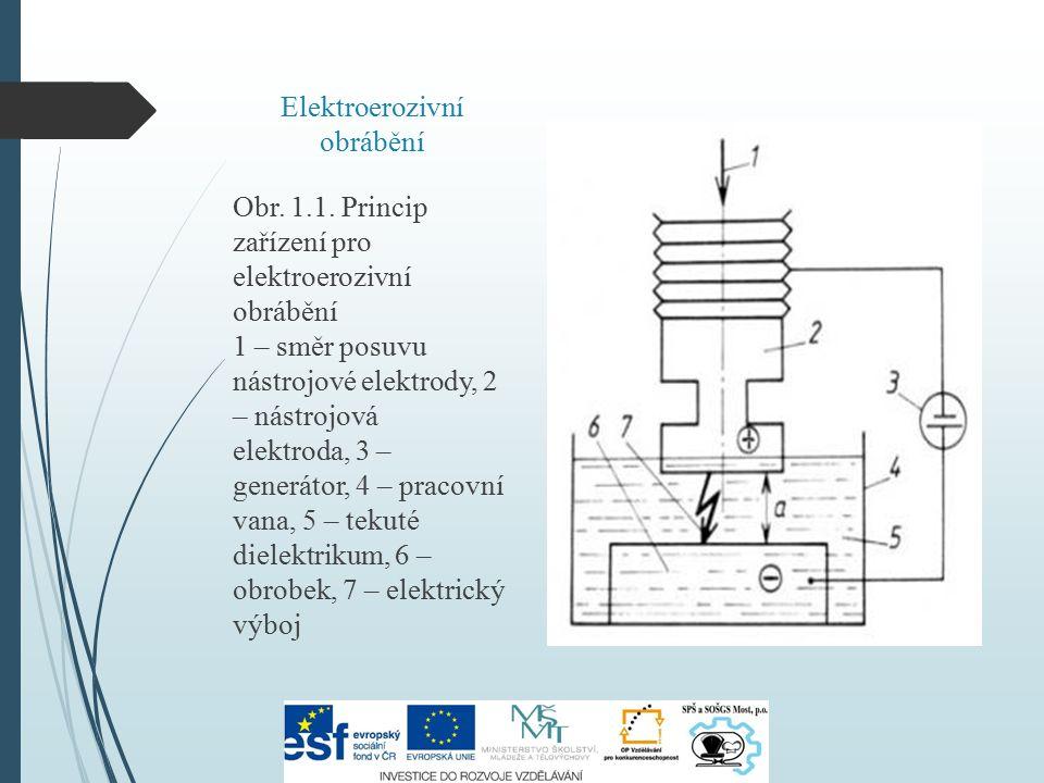 Elektroerozivní obrábění Obr. 1.1.