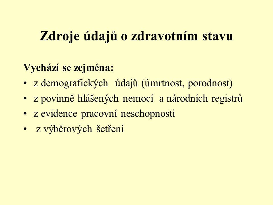 Alkohol v ČR Výsledky průzkumu společnosti SANEP (2011) Téměř jedna desetina dospělé domácí populace připouští závislost na požívání alkoholických nápojů.