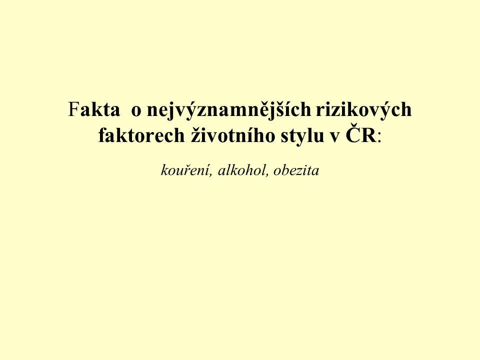 Fakta o nejvýznamnějších rizikových faktorech životního stylu v ČR: kouření, alkohol, obezita