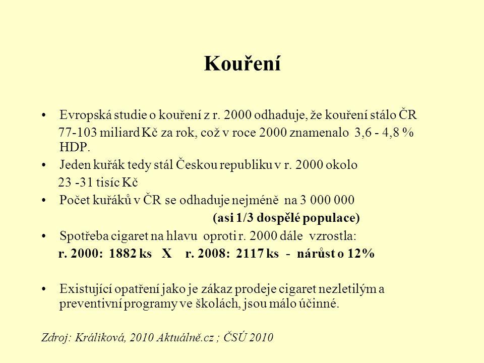 Kouření Evropská studie o kouření z r. 2000 odhaduje, že kouření stálo ČR 77-103 miliard Kč za rok, což v roce 2000 znamenalo 3,6 - 4,8 % HDP. Jeden k