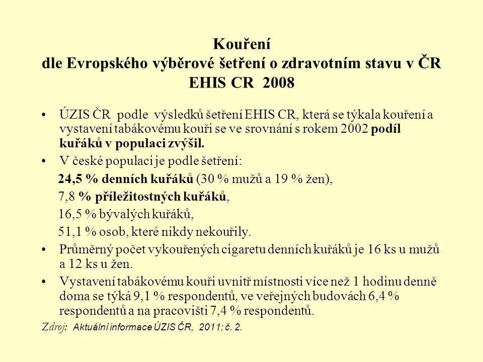 Kouření dle Evropského výběrové šetření o zdravotním stavu v ČR EHIS CR 2008 ÚZIS ČR podle výsledků šetření EHIS CR, která se týkala kouření a vystave