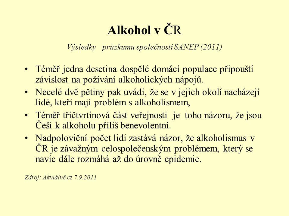 Alkohol v ČR Výsledky průzkumu společnosti SANEP (2011) Téměř jedna desetina dospělé domácí populace připouští závislost na požívání alkoholických náp