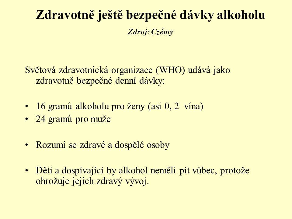 Zdravotně ještě bezpečné dávky alkoholu Zdroj: Czémy Světová zdravotnická organizace (WHO) udává jako zdravotně bezpečné denní dávky: 16 gramů alkoholu pro ženy (asi 0, 2 vína) 24 gramů pro muže Rozumí se zdravé a dospělé osoby Děti a dospívající by alkohol neměli pít vůbec, protože ohrožuje jejich zdravý vývoj.
