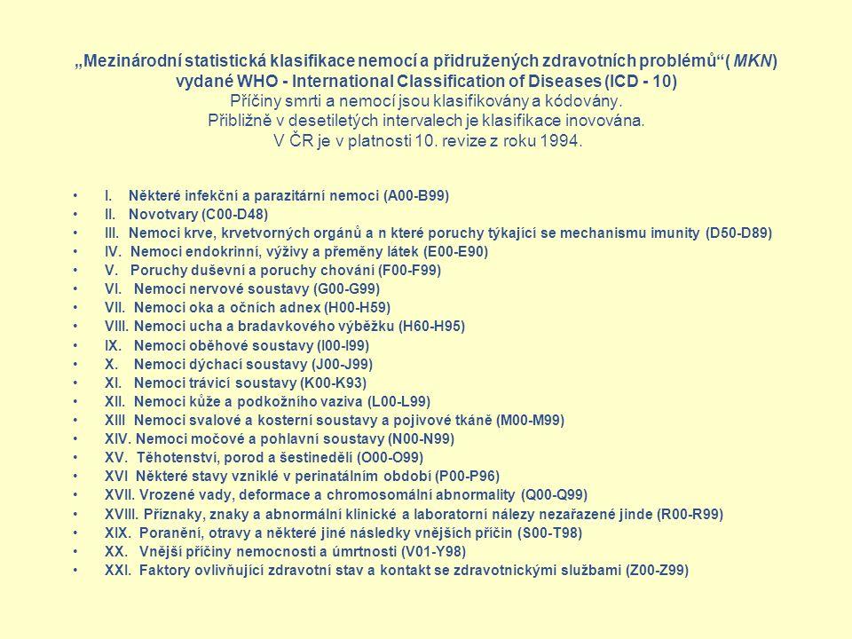 Podpora zdraví v ČR Závěry expertů WHO v roce 2004 Podpora zdraví nemá v ČR politickou podporu: Nedostatečná politická podpora znamená nedostatek zdrojů.