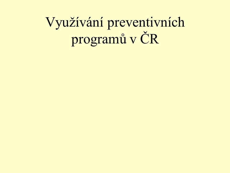 Využívání preventivních programů v ČR