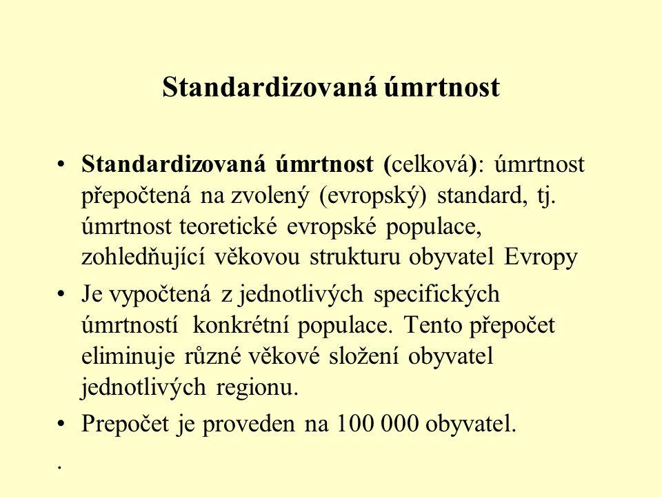 Standardizovaná úmrtnost (celková): úmrtnost přepočtená na zvolený (evropský) standard, tj. úmrtnost teoretické evropské populace, zohledňující věkovo