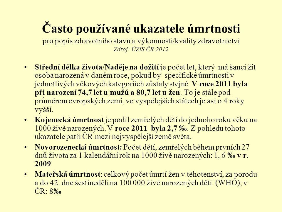 Kouření dle Evropského výběrové šetření o zdravotním stavu v ČR EHIS CR 2008 ÚZIS ČR podle výsledků šetření EHIS CR, která se týkala kouření a vystavení tabákovému kouři se ve srovnání s rokem 2002 podíl kuřáků v populaci zvýšil.
