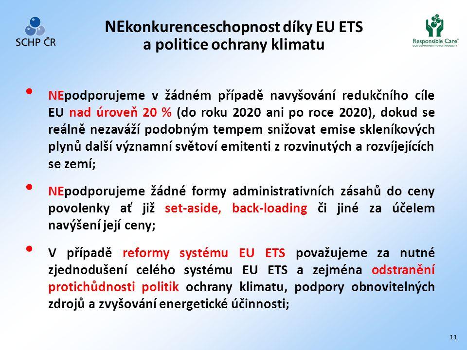 11 NEpodporujeme v žádném případě navyšování redukčního cíle EU nad úroveň 20 % (do roku 2020 ani po roce 2020), dokud se reálně nezaváží podobným tempem snižovat emise skleníkových plynů další významní světoví emitenti z rozvinutých a rozvíjejících se zemí; NEpodporujeme žádné formy administrativních zásahů do ceny povolenky ať již set-aside, back-loading či jiné za účelem navýšení její ceny; V případě reformy systému EU ETS považujeme za nutné zjednodušení celého systému EU ETS a zejména odstranění protichůdnosti politik ochrany klimatu, podpory obnovitelných zdrojů a zvyšování energetické účinnosti; NE konkurenceschopnost díky EU ETS a politice ochrany klimatu