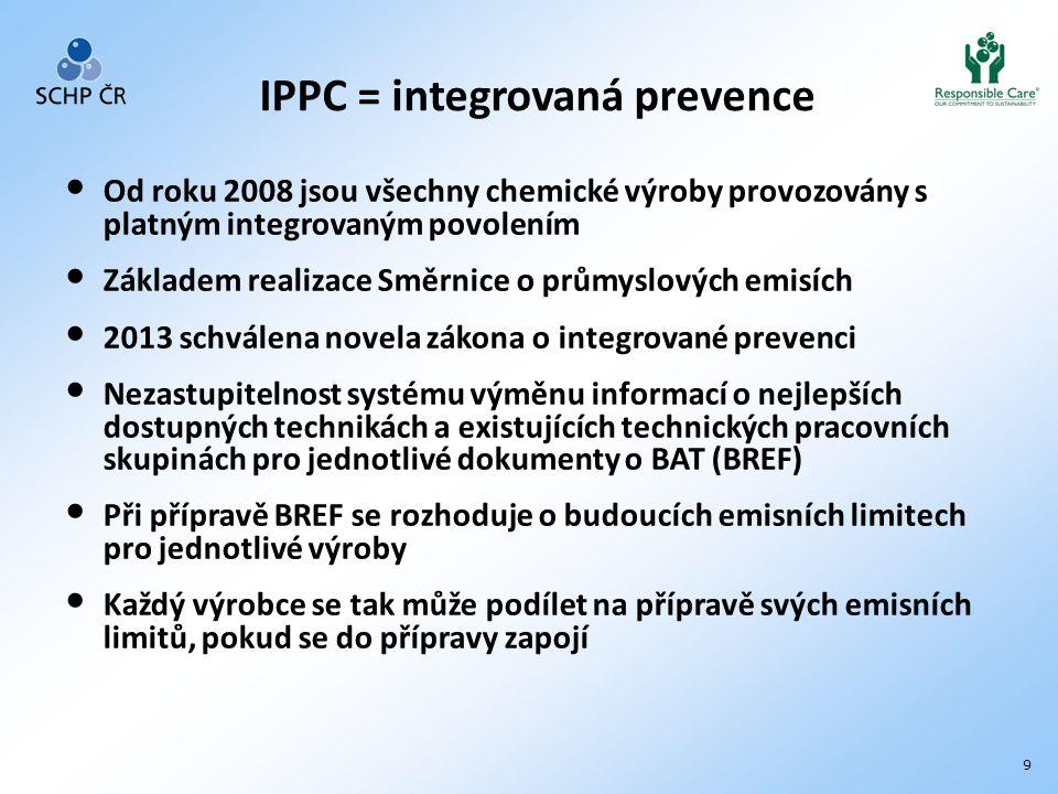 9 Od roku 2008 jsou všechny chemické výroby provozovány s platným integrovaným povolením Základem realizace Směrnice o průmyslových emisích 2013 schválena novela zákona o integrované prevenci Nezastupitelnost systému výměnu informací o nejlepších dostupných technikách a existujících technických pracovních skupinách pro jednotlivé dokumenty o BAT (BREF) Při přípravě BREF se rozhoduje o budoucích emisních limitech pro jednotlivé výroby Každý výrobce se tak může podílet na přípravě svých emisních limitů, pokud se do přípravy zapojí IPPC = integrovaná prevence