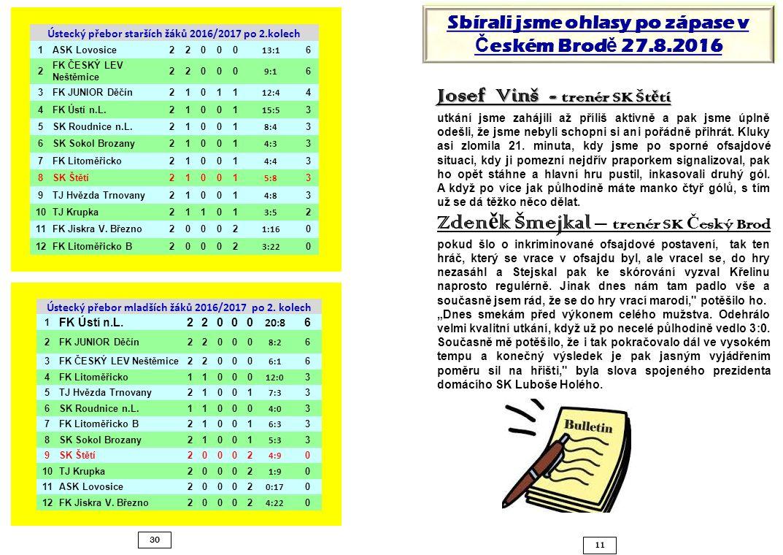11 30 Josef Vinš - trenér SK Št ě tí utkání jsme zahájili až příliš aktivně a pak jsme úplně odešli, že jsme nebyli schopni si ani pořádně přihrát. Kl