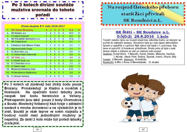 1427 Divize skupina B 3. kolo 2016-2017 1.SK Sokol Brozany330006:39 2.SK Kladno, a.s3210010:38 3.TJ Sokol Hostouň321006:28 4.SK POLABAN Nymburk s.r.o.