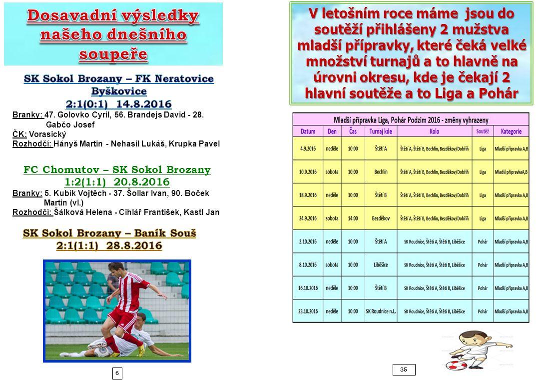 6 35 V letošním roce máme jsou do soutěží přihlášeny 2 mužstva mladší přípravky, které čeká velké množství turnajů a to hlavně na úrovni okresu, kde je čekají 2 hlavní soutěže a to Liga a Pohár FC Chomutov – SK Sokol Brozany 1:2(1:1) 20.8.2016 Branky: 5.