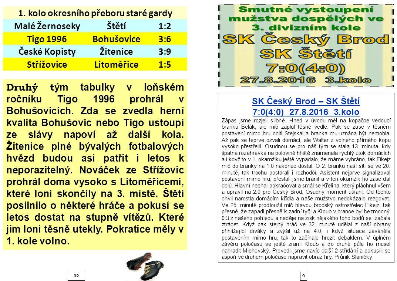 932 SK Český Brod – SK Štětí 7:0(4:0) 27.8.2016 3.kolo Zápas jsme rozjeli slibně.