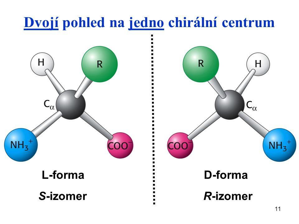 11 Dvojí pohled na jedno chirální centrum L-forma D-forma S-izomer R-izomer