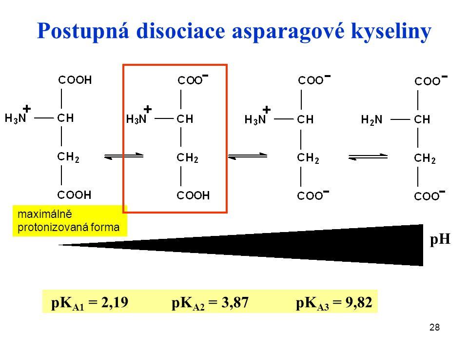 28 pH Postupná disociace asparagové kyseliny pK A1 = 2,19 pK A2 = 3,87 pK A3 = 9,82 maximálně protonizovaná forma