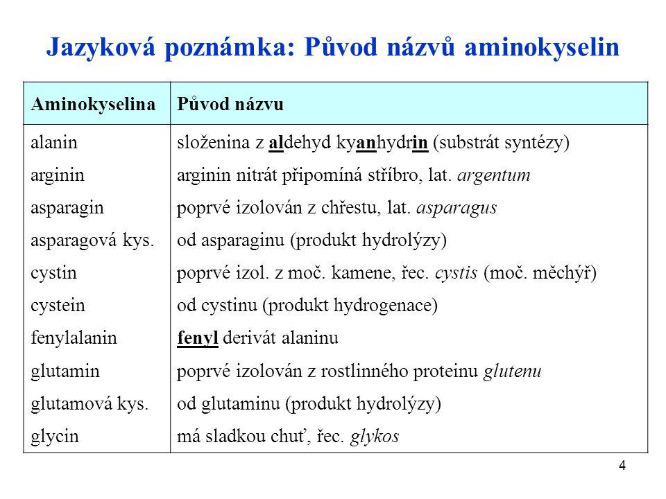 4 Jazyková poznámka: Původ názvů aminokyselin AminokyselinaPůvod názvu alanin arginin asparagin asparagová kys.