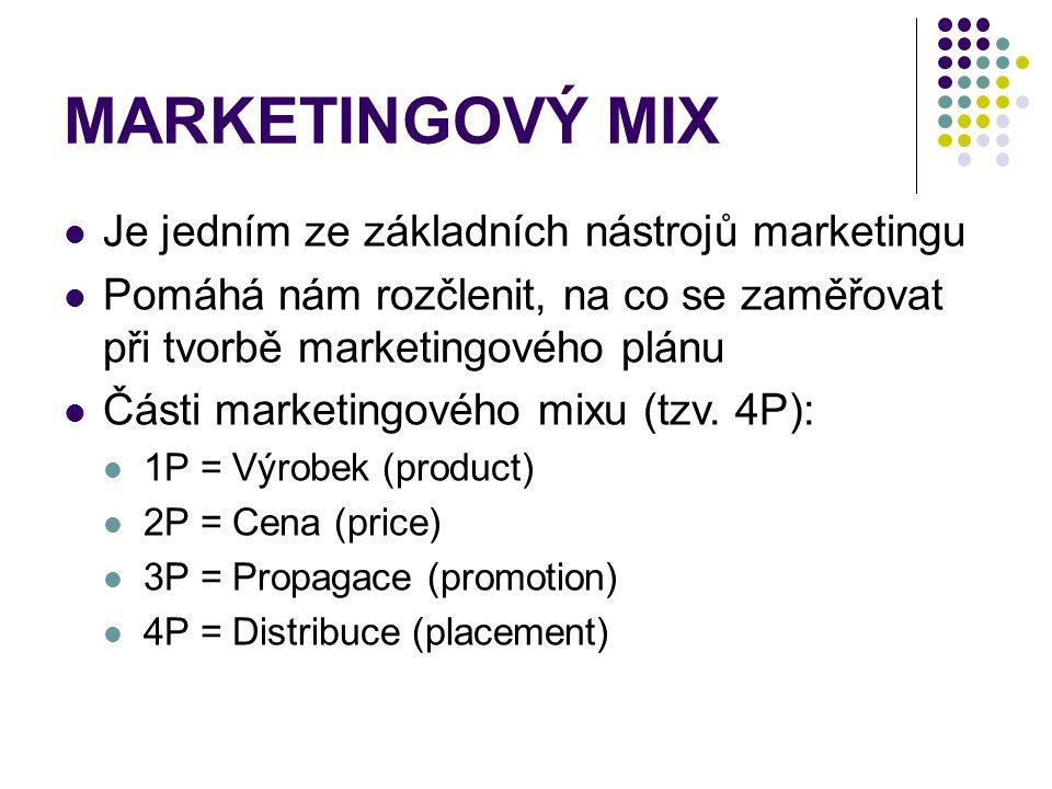 MARKETINGOVÝ MIX Je jedním ze základních nástrojů marketingu Pomáhá nám rozčlenit, na co se zaměřovat při tvorbě marketingového plánu Části marketingového mixu (tzv.