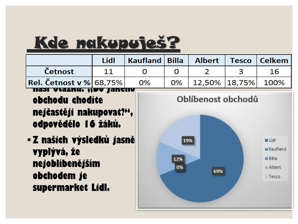 Kde nakupuješ.◦ Ve třídě 7.C na naši otázku odpovědělo 15 žáků.