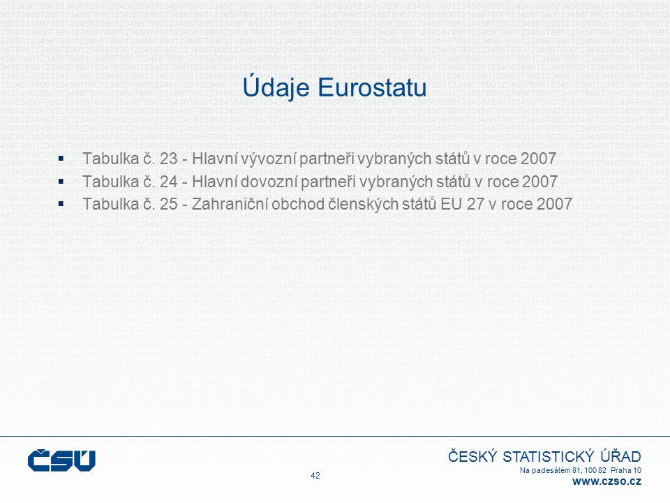 ČESKÝ STATISTICKÝ ÚŘAD Na padesátém 81, 100 82 Praha 10 www.czso.cz Údaje Eurostatu  Tabulka č. 23 - Hlavní vývozní partneři vybraných států v roce 2