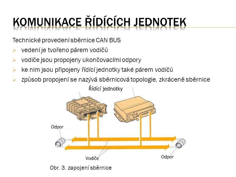 Technické provedení sběrnice CAN BUS  vedení je tvořeno párem vodičů  vodiče jsou propojeny ukončovacími odpory  ke nim jsou připojeny řídící jednotky také párem vodičů  způsob propojení se nazývá sběrnicová topologie, zkráceně sběrnice Obr.