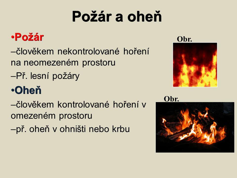 Požár a oheň Požár Požár – člověkem nekontrolované hoření na neomezeném prostoru – Př. lesní požáry Oheň Oheň – člověkem kontrolované hoření v omezené