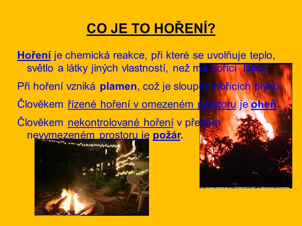 Podmínky pro hoření: 1/ hořlavá látka pevná: papír, dřevo, sláma aj.