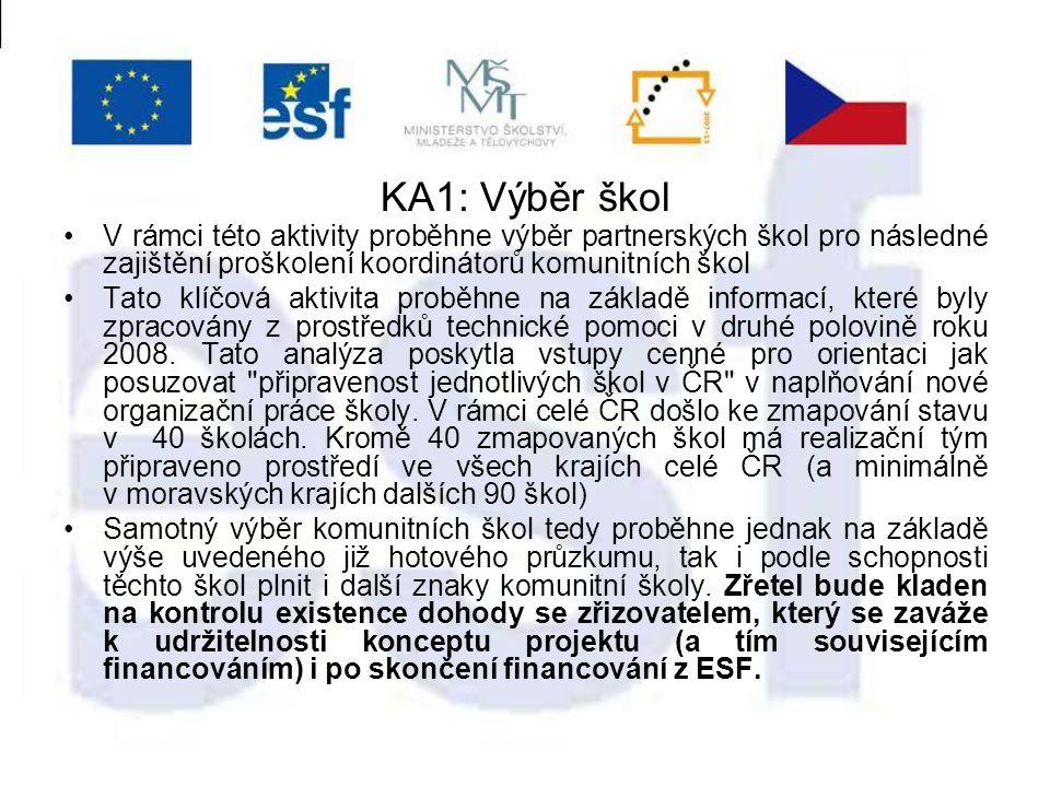 KA1: Výběr škol V rámci této aktivity proběhne výběr partnerských škol pro následné zajištění proškolení koordinátorů komunitních škol Tato klíčová aktivita proběhne na základě informací, které byly zpracovány z prostředků technické pomoci v druhé polovině roku 2008.