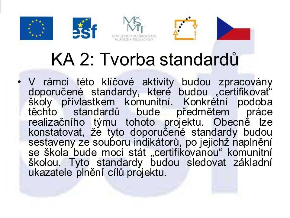"""KA 2: Tvorba standardů V rámci této klíčové aktivity budou zpracovány doporučené standardy, které budou """"certifikovat školy přívlastkem komunitní."""