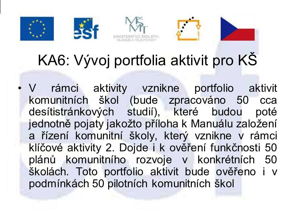 KA6: Vývoj portfolia aktivit pro KŠ V rámci aktivity vznikne portfolio aktivit komunitních škol (bude zpracováno 50 cca desítistránkových studií), které budou poté jednotně pojaty jakožto příloha k Manuálu založení a řízení komunitní školy, který vznikne v rámci klíčové aktivity 2.