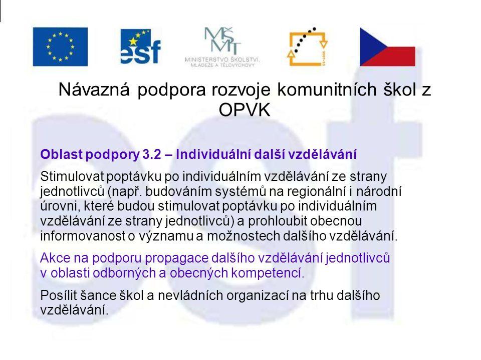 Návazná podpora rozvoje komunitních škol z OPVK Oblast podpory 3.2 – Individuální další vzdělávání Stimulovat poptávku po individuálním vzdělávání ze strany jednotlivců (např.
