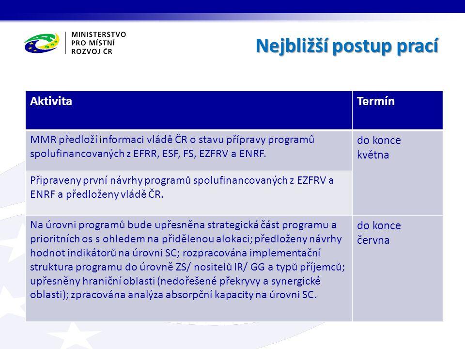 Nejbližší postup prací AktivitaTermín MMR předloží informaci vládě ČR o stavu přípravy programů spolufinancovaných z EFRR, ESF, FS, EZFRV a ENRF.