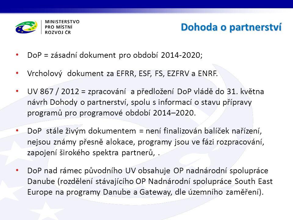 DoP = zásadní dokument pro období 2014-2020; Vrcholový dokument za EFRR, ESF, FS, EZFRV a ENRF.