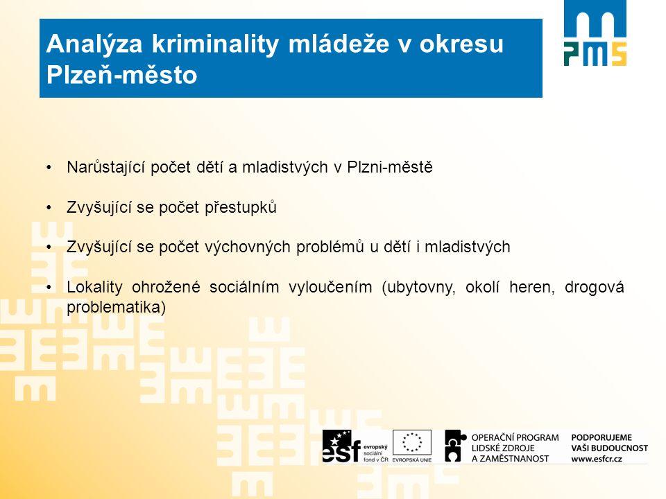 Analýza kriminality mládeže v okresu Plzeň-město Narůstající počet dětí a mladistvých v Plzni-městě Zvyšující se počet přestupků Zvyšující se počet výchovných problémů u dětí i mladistvých Lokality ohrožené sociálním vyloučením (ubytovny, okolí heren, drogová problematika)