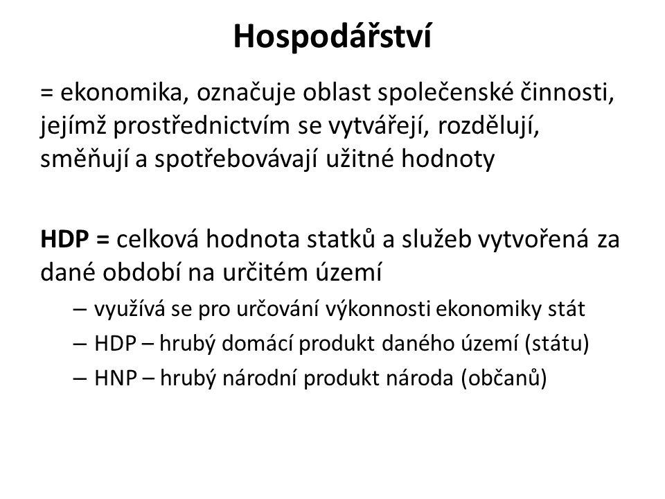 Hospodářství = ekonomika, označuje oblast společenské činnosti, jejímž prostřednictvím se vytvářejí, rozdělují, směňují a spotřebovávají užitné hodnoty HDP = celková hodnota statků a služeb vytvořená za dané období na určitém území – využívá se pro určování výkonnosti ekonomiky stát – HDP – hrubý domácí produkt daného území (státu) – HNP – hrubý národní produkt národa (občanů)