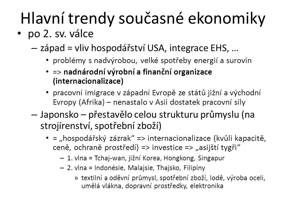 Hlavní trendy současné ekonomiky po 2. sv.