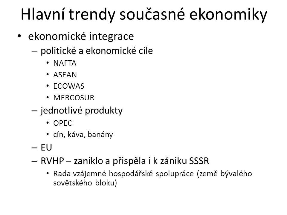 Hlavní trendy současné ekonomiky ekonomické integrace – politické a ekonomické cíle NAFTA ASEAN ECOWAS MERCOSUR – jednotlivé produkty OPEC cín, káva, banány – EU – RVHP – zaniklo a přispěla i k zániku SSSR Rada vzájemné hospodářské spolupráce (země bývalého sovětského bloku)