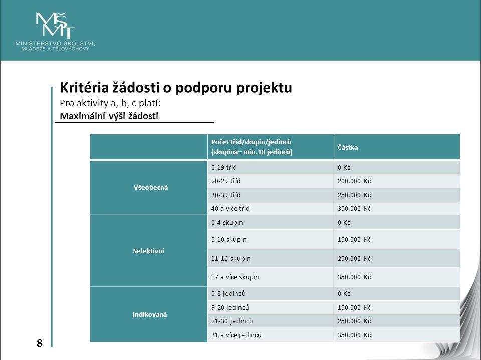19 Výše dotace Žádost může být podána v maximální výši 80.000 Kč.
