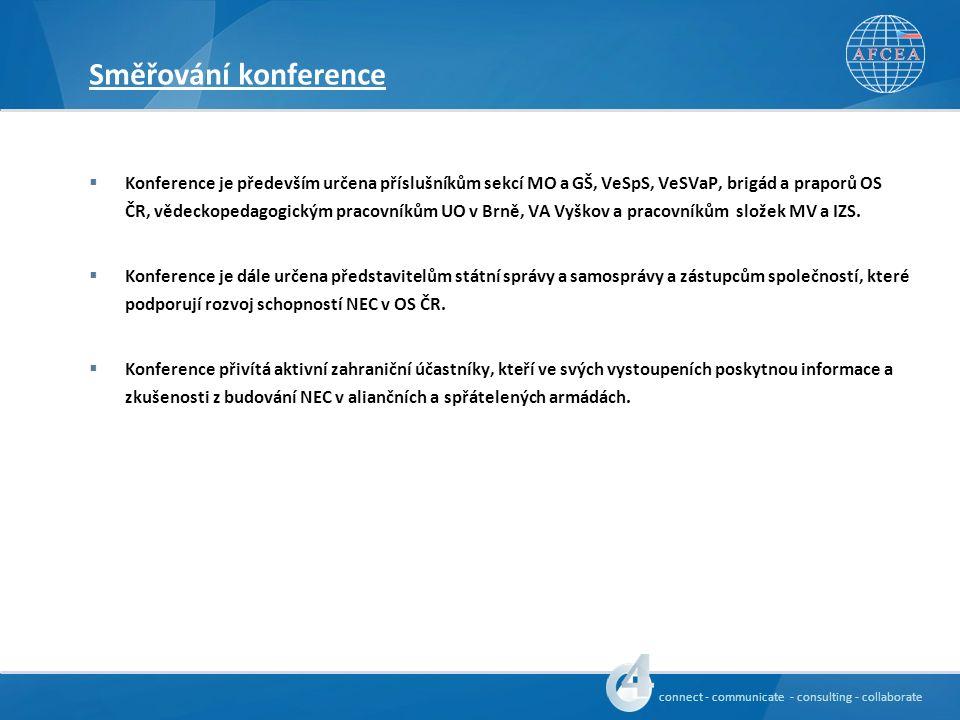 connect - communicate - consulting - collaborate Směřování konference  Konference je především určena příslušníkům sekcí MO a GŠ, VeSpS, VeSVaP, brigád a praporů OS ČR, vědeckopedagogickým pracovníkům UO v Brně, VA Vyškov a pracovníkům složek MV a IZS.