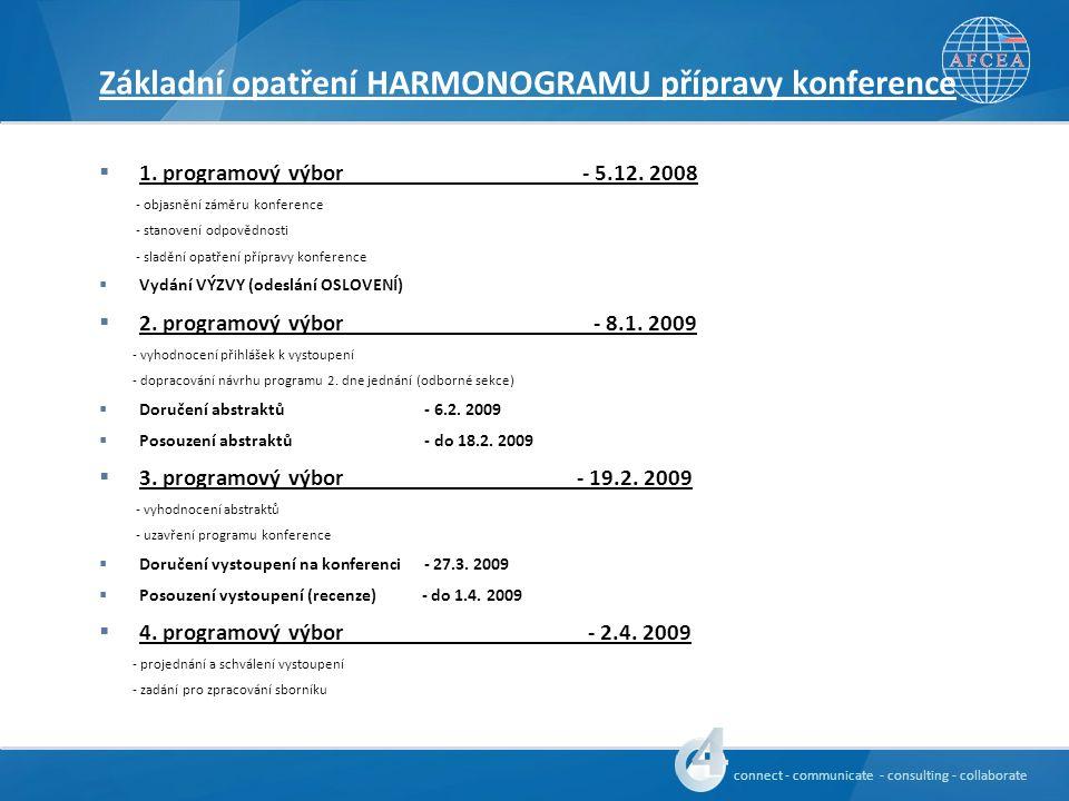 connect - communicate - consulting - collaborate Základní opatření HARMONOGRAMU přípravy konference  1.