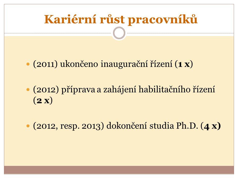 Kariérní růst pracovníků (2011) ukončeno inaugurační řízení (1 x) (2012) příprava a zahájení habilitačního řízení (2 x) (2012, resp. 2013) dokončení s