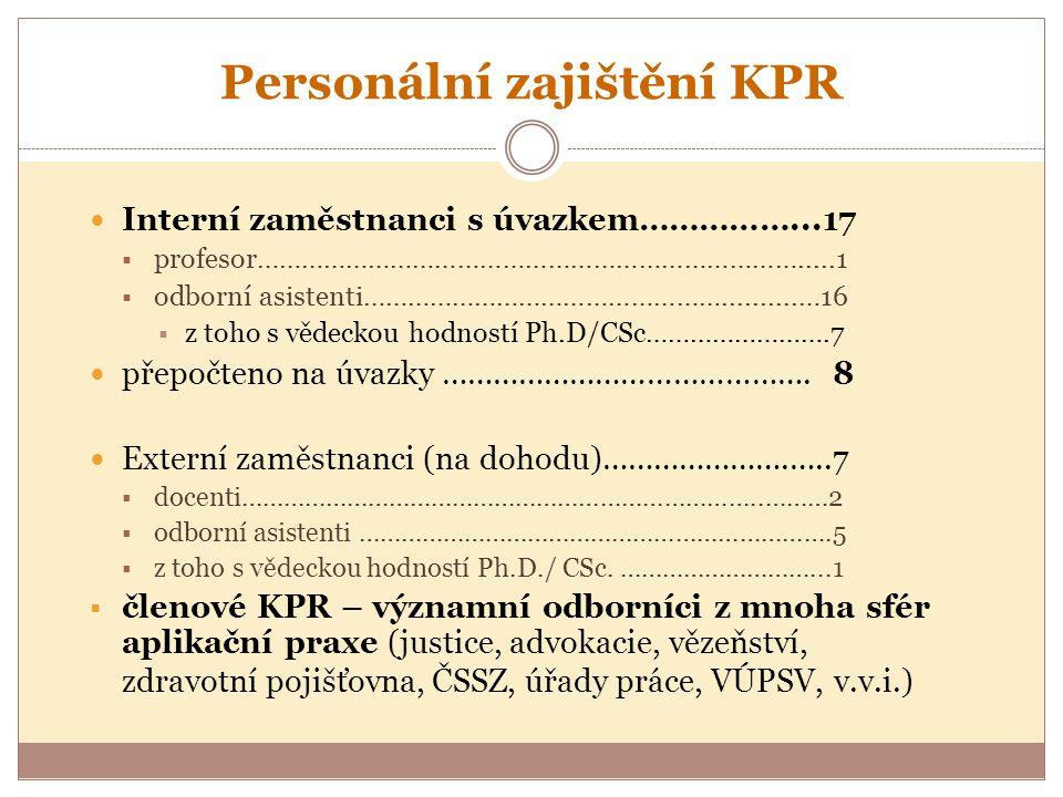Personální zajištění KPR Interní zaměstnanci s úvazkem……………...17  profesor……………………………………………………………….....1  odborní asistenti…………………………………………..........…16  z toho s vědeckou hodností Ph.D/CSc…………………….7 přepočteno na úvazky …………………………………….